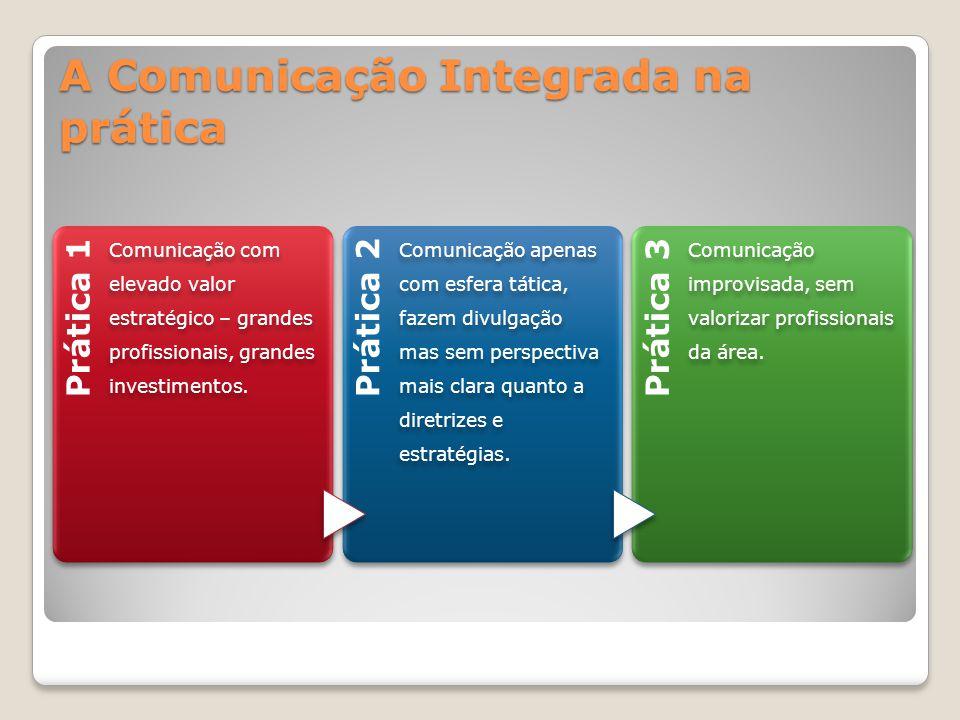 A Comunicação Integrada na prática