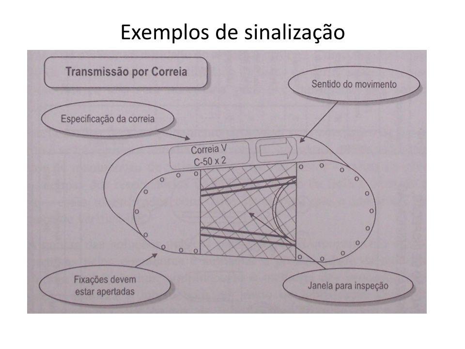 Exemplos de sinalização