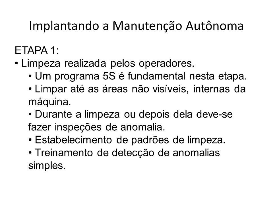 Implantando a Manutenção Autônoma