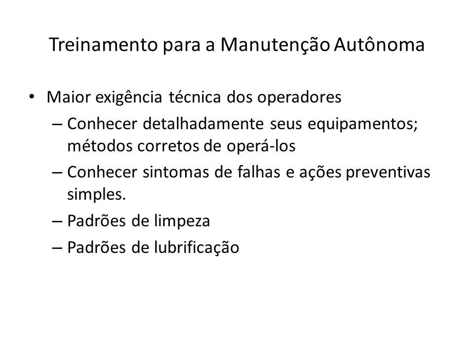 Treinamento para a Manutenção Autônoma