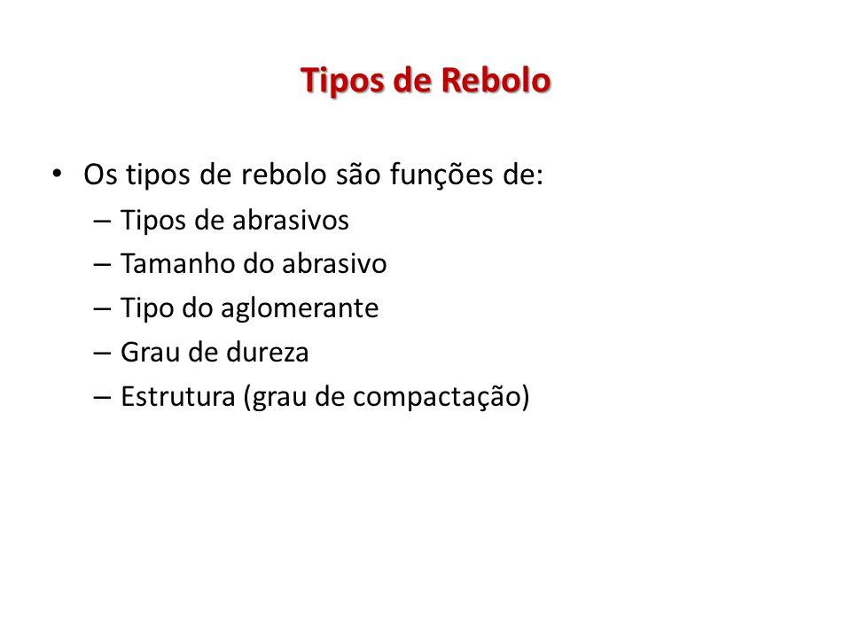 Tipos de Rebolo Os tipos de rebolo são funções de: Tipos de abrasivos