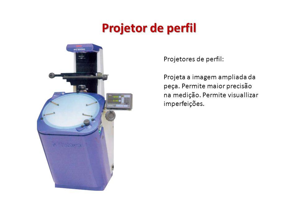 Projetor de perfil Projetores de perfil: