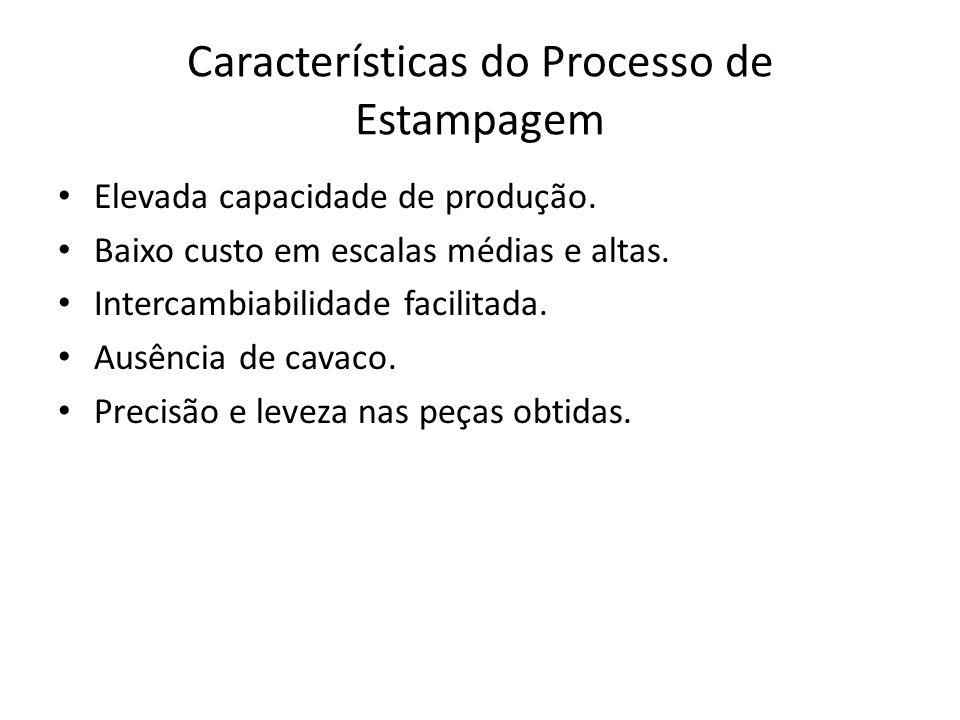 Características do Processo de Estampagem