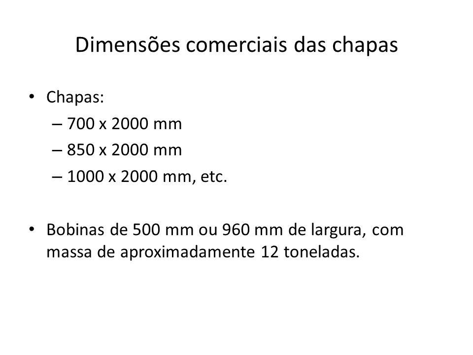 Dimensões comerciais das chapas