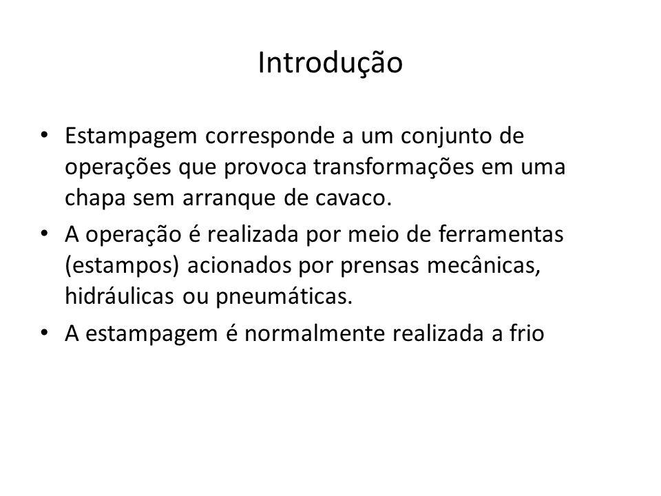 Introdução Estampagem corresponde a um conjunto de operações que provoca transformações em uma chapa sem arranque de cavaco.