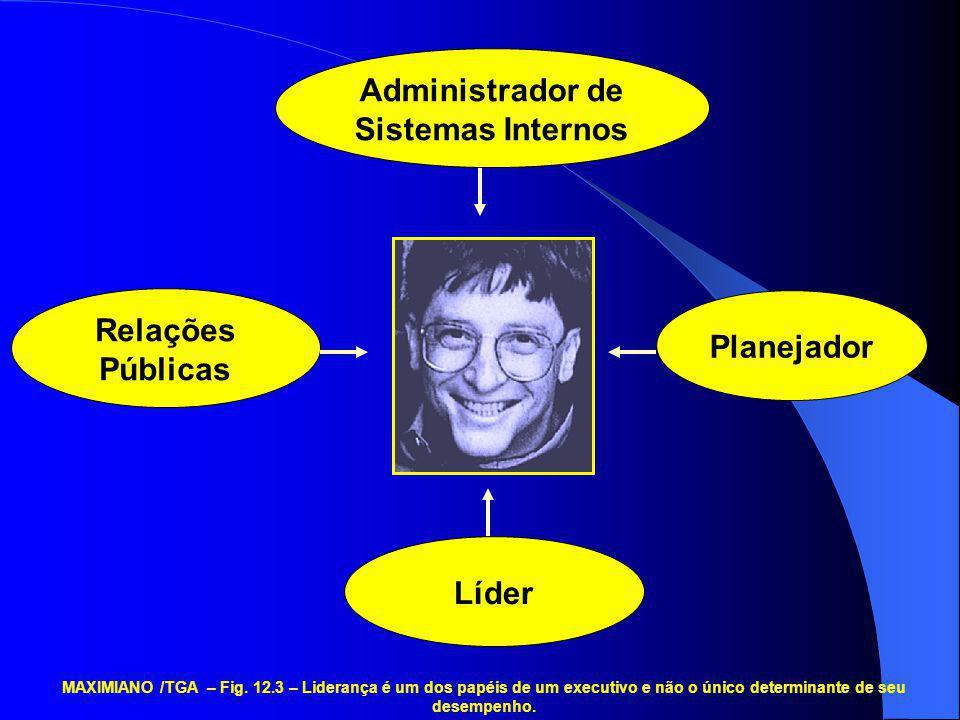 Administrador de Sistemas Internos