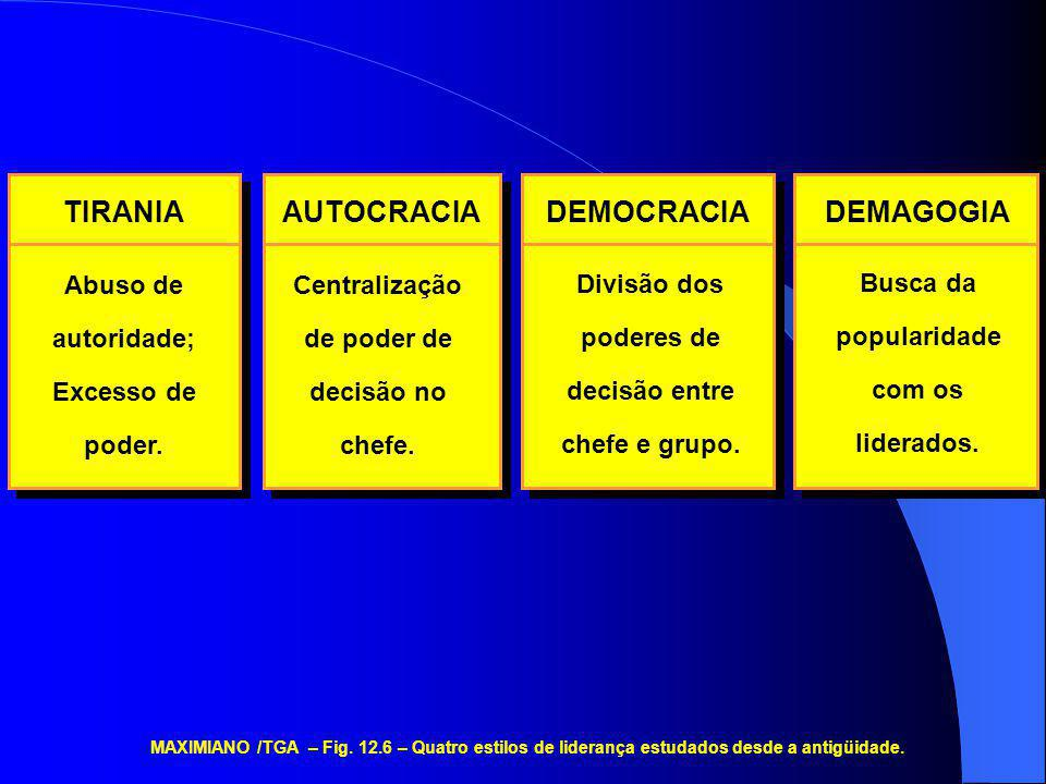 TIRANIA AUTOCRACIA DEMOCRACIA DEMAGOGIA