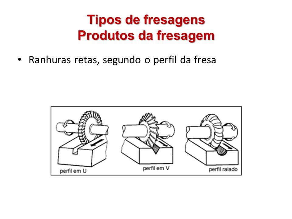 Tipos de fresagens Produtos da fresagem