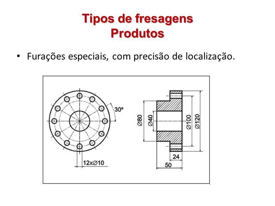 Tipos de fresagens Produtos