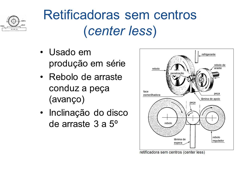 Retificadoras sem centros (center less)