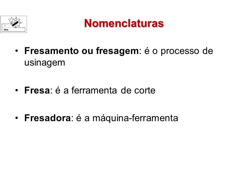 Nomenclaturas Fresamento ou fresagem: é o processo de usinagem