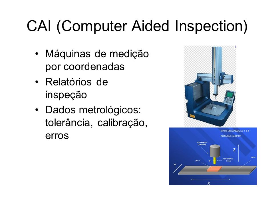 CAI (Computer Aided Inspection)