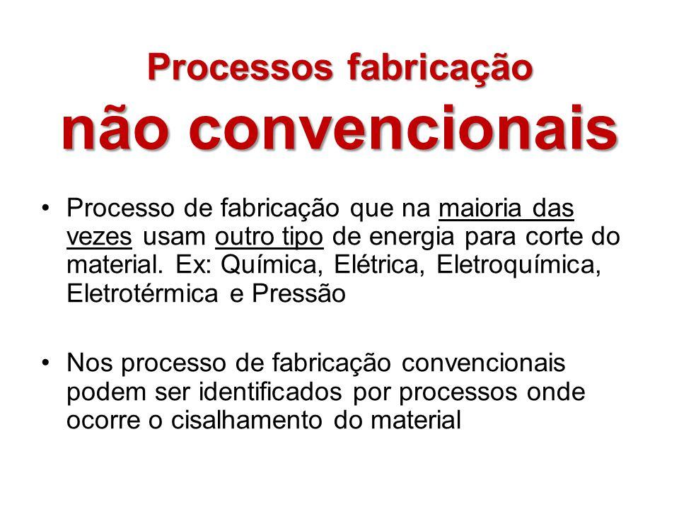 Processos fabricação não convencionais