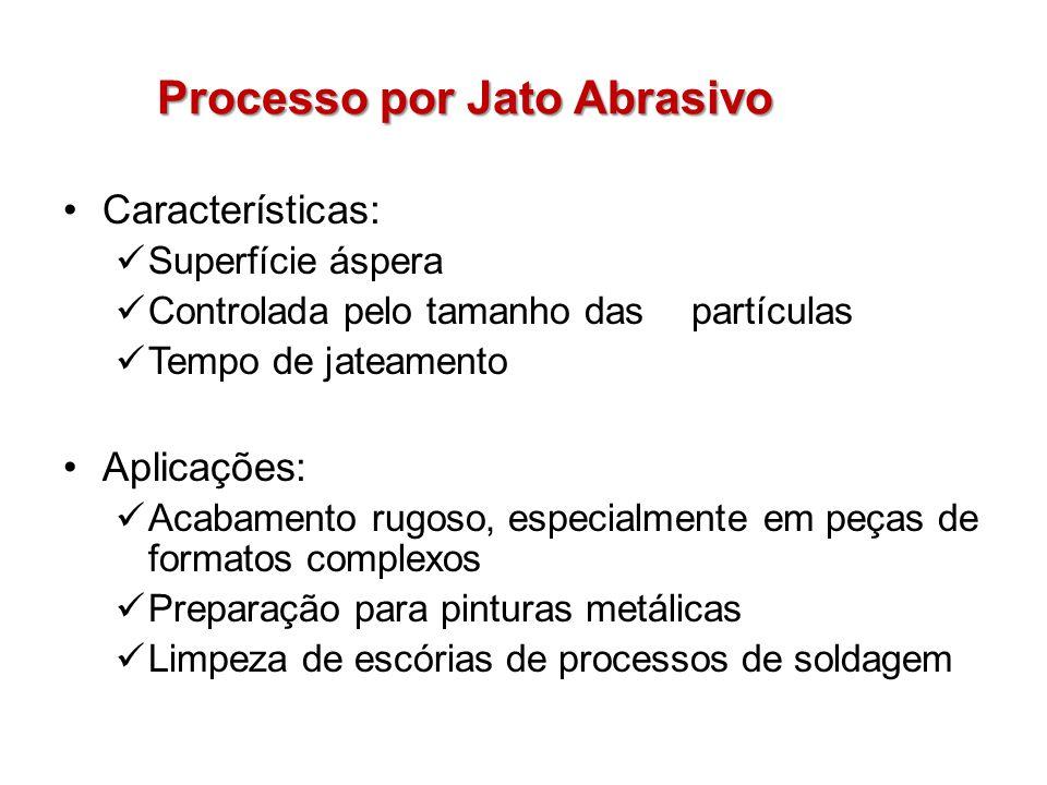 Processo por Jato Abrasivo