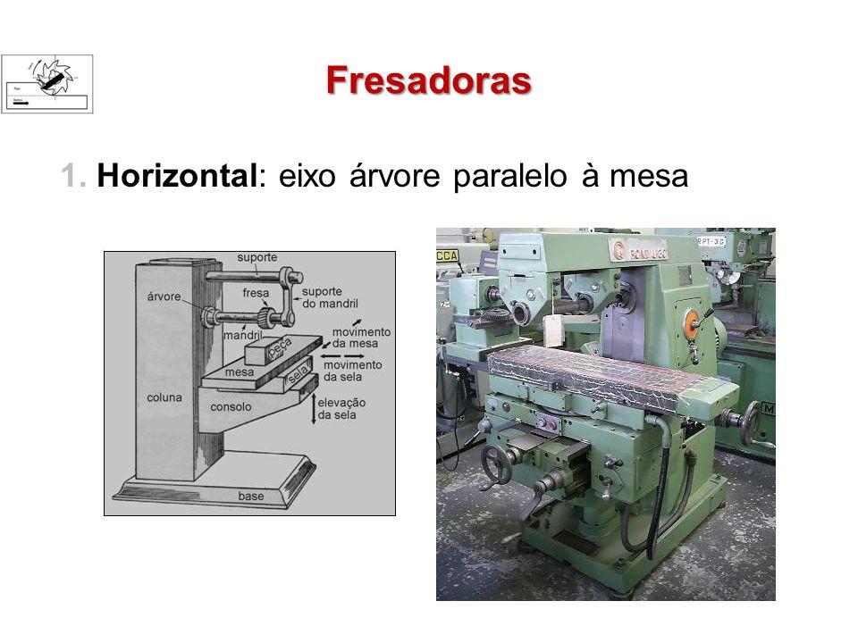 Fresadoras 1. Horizontal: eixo árvore paralelo à mesa