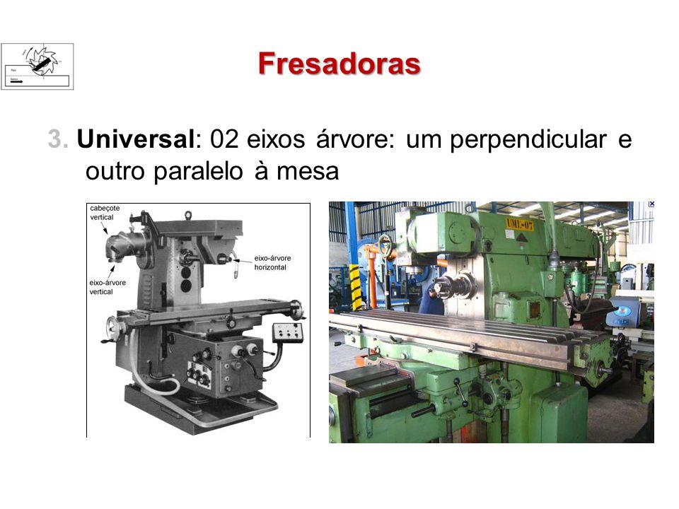 Fresadoras 3. Universal: 02 eixos árvore: um perpendicular e outro paralelo à mesa