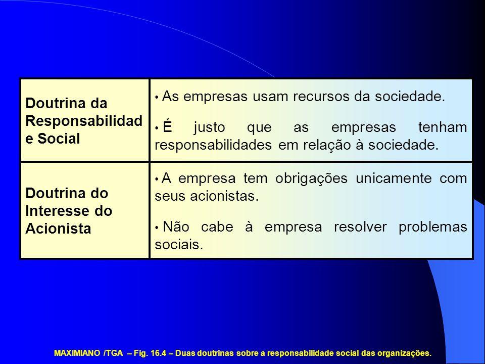 Doutrina do Interesse do Acionista Doutrina da Responsabilidade Social