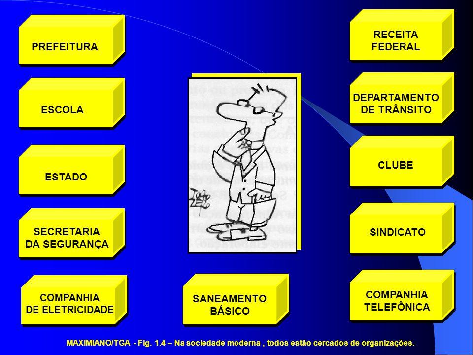 RECEITA FEDERAL PREFEITURA DEPARTAMENTO DE TRÂNSITO ESCOLA CLUBE