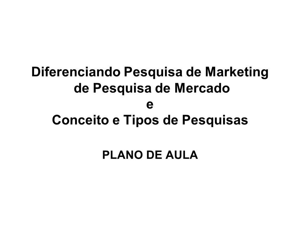 Diferenciando Pesquisa de Marketing de Pesquisa de Mercado e Conceito e Tipos de Pesquisas PLANO DE AULA