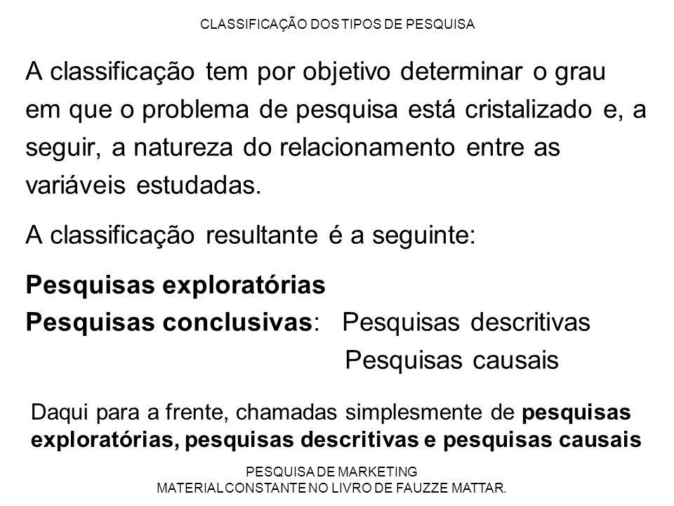 CLASSIFICAÇÃO DOS TIPOS DE PESQUISA