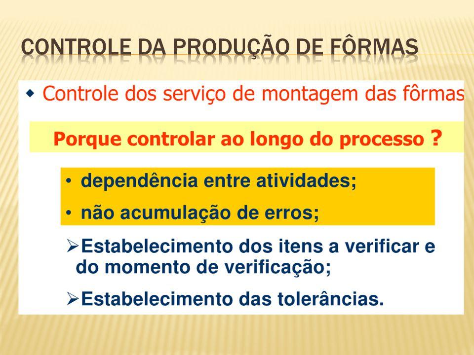 Controle da produção de fôrmas