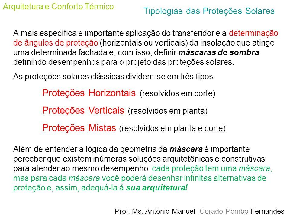 Proteções Verticais (resolvidos em planta)