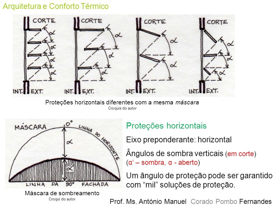 Proteções horizontais