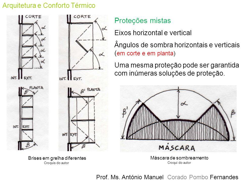 Proteções mistas Arquitetura e Conforto Térmico