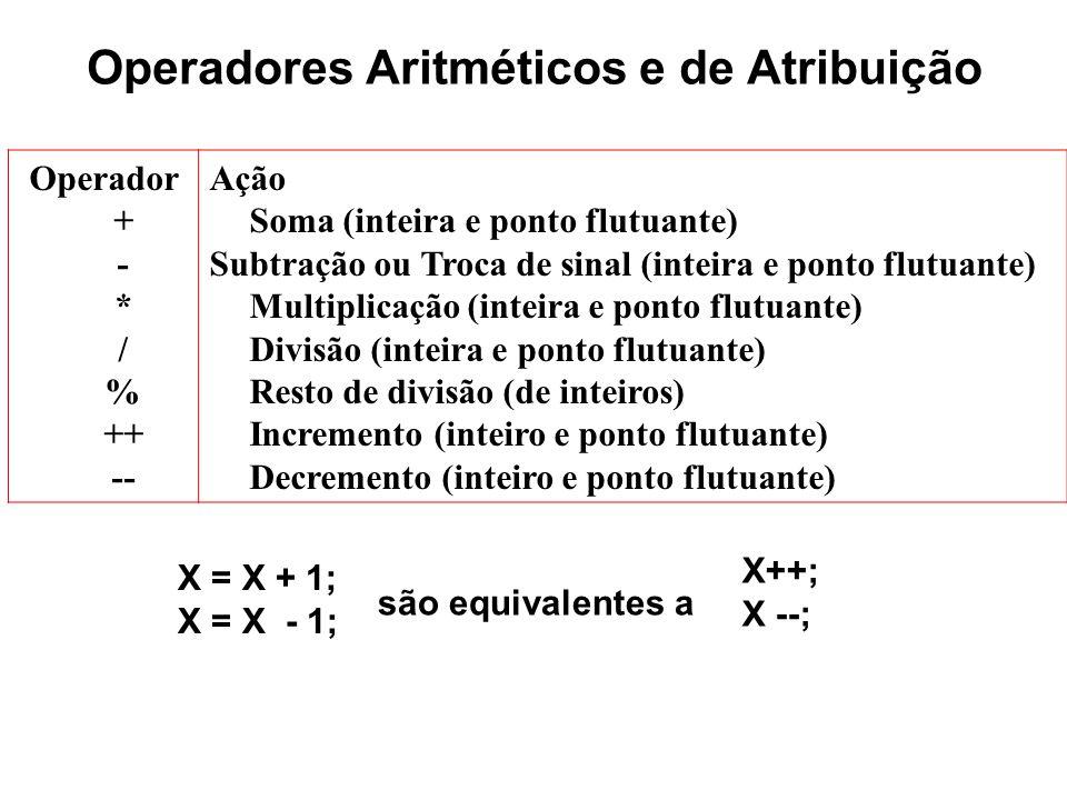 Operadores Aritméticos e de Atribuição