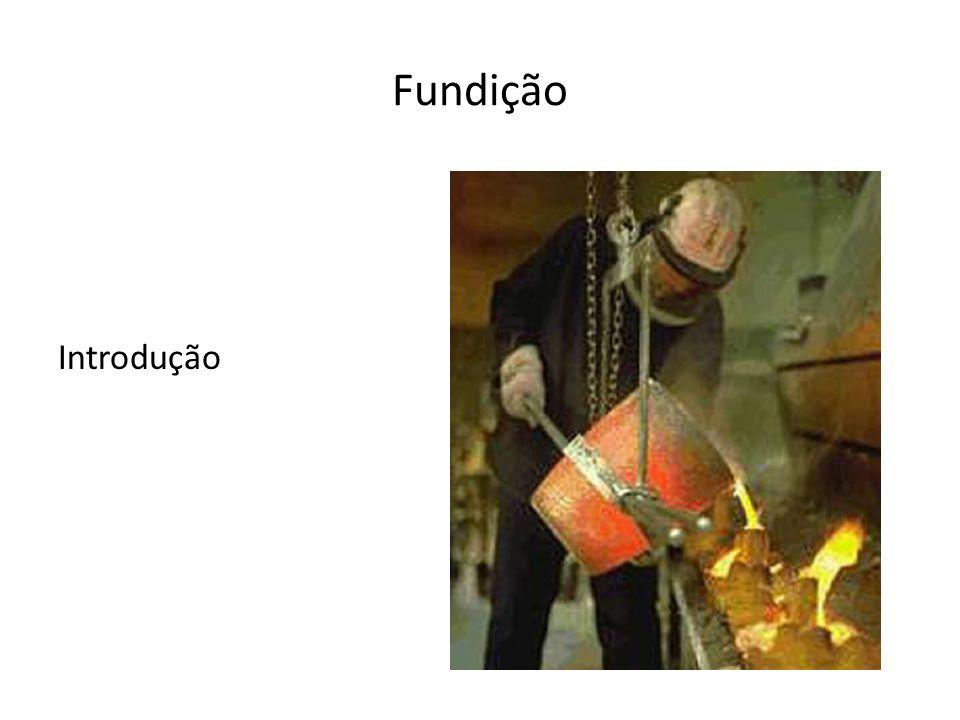 Fundição Introdução