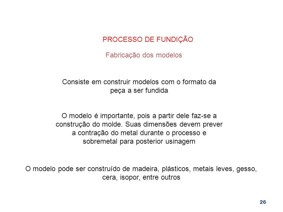 Fabricação dos modelos