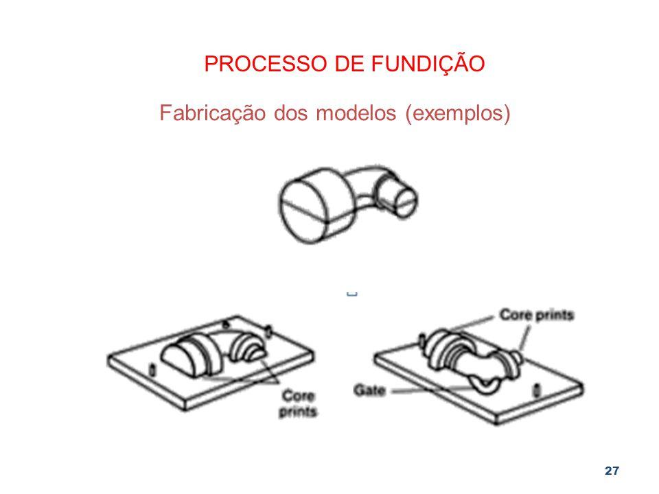 Fabricação dos modelos (exemplos)