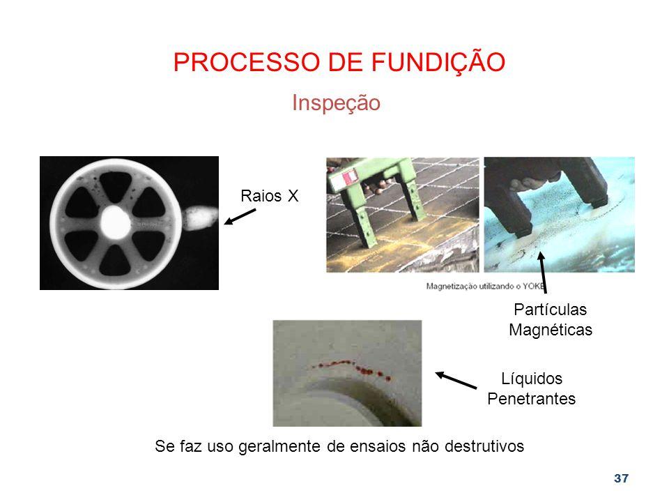 PROCESSO DE FUNDIÇÃO Inspeção Raios X Partículas Magnéticas