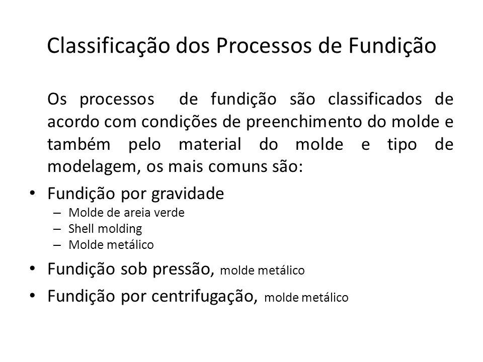 Classificação dos Processos de Fundição