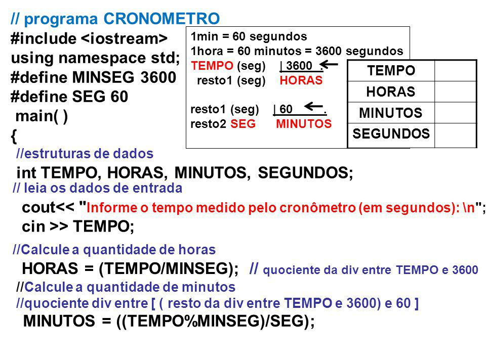 // programa CRONOMETRO #include <iostream> using namespace std;