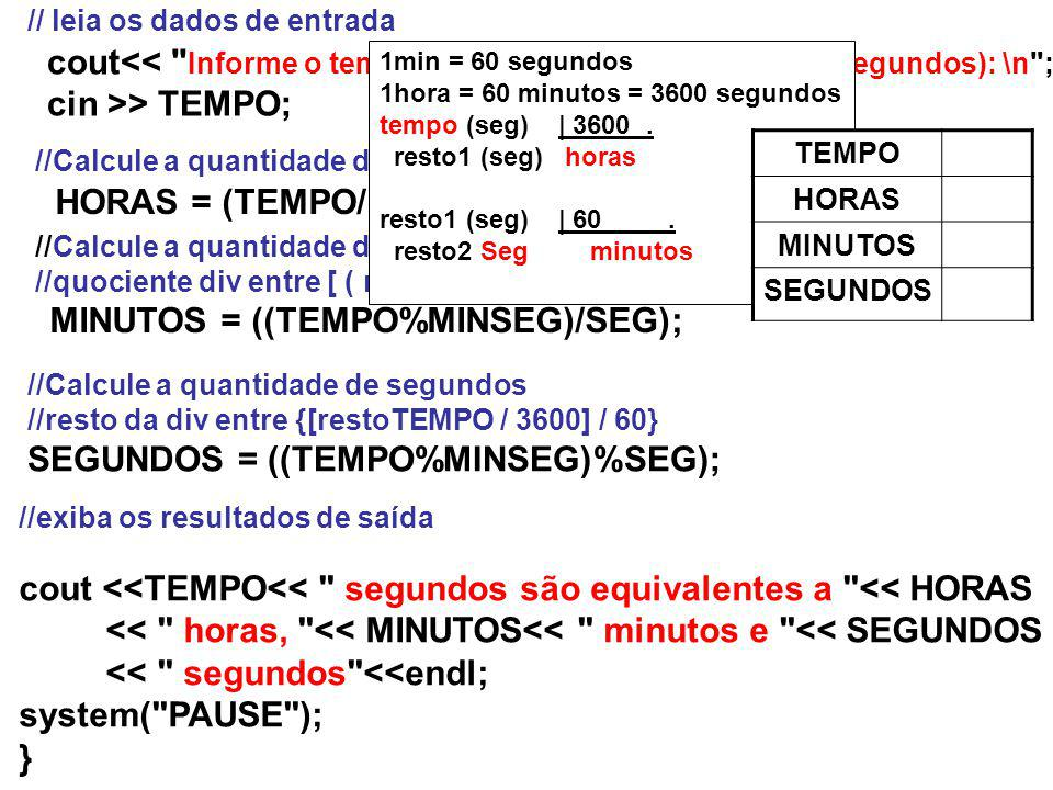 HORAS = (TEMPO/MINSEG); // quociente entre TEMPO e 3600