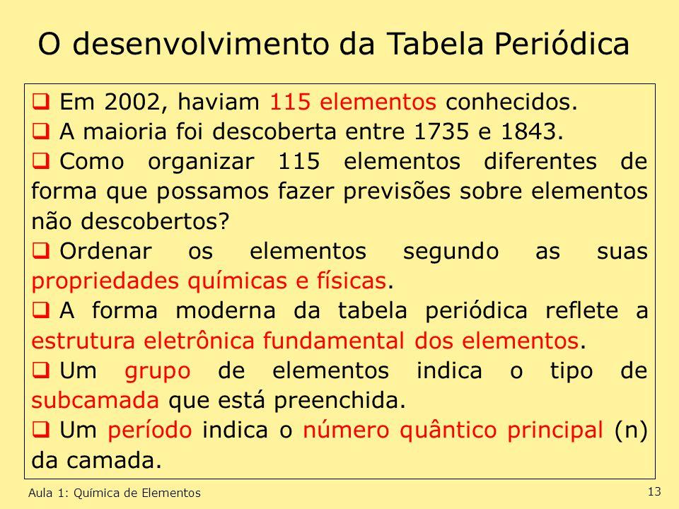 O desenvolvimento da Tabela Periódica