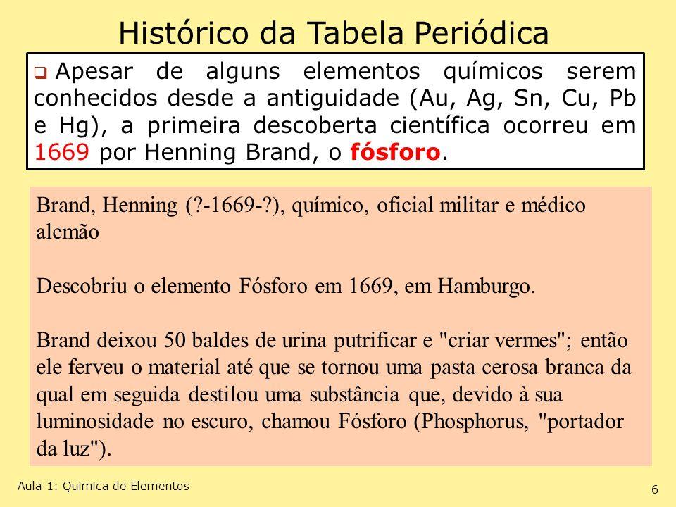 Histórico da Tabela Periódica