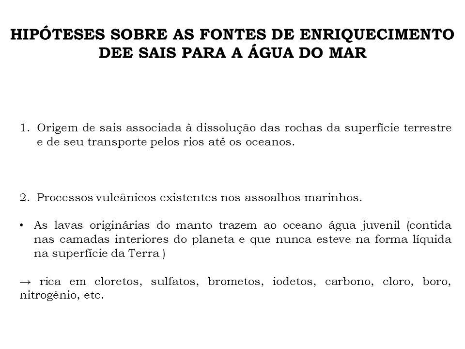 HIPÓTESES SOBRE AS FONTES DE ENRIQUECIMENTO DEE SAIS PARA A ÁGUA DO MAR