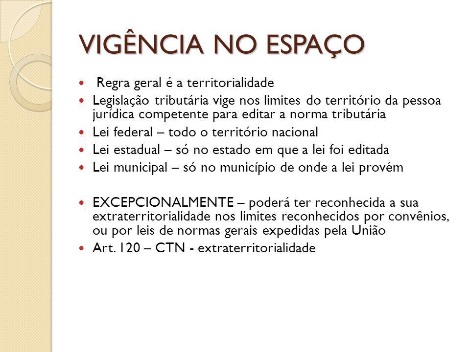 VIGÊNCIA NO ESPAÇO Regra geral é a territorialidade