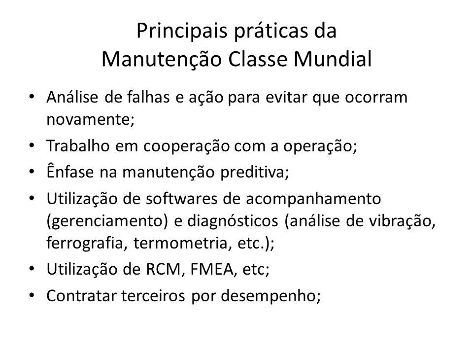 Principais práticas da Manutenção Classe Mundial
