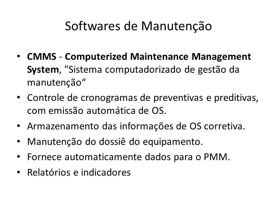 Softwares de Manutenção