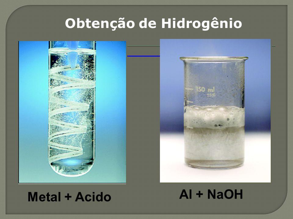 Obtenção de Hidrogênio
