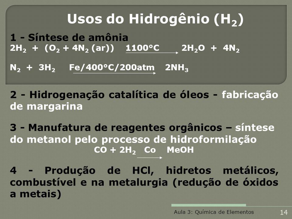 Usos do Hidrogênio (H2) 1 - Síntese de amônia