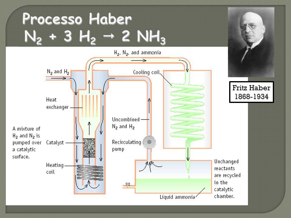 Processo Haber N2 + 3 H2  2 NH3 Fritz Haber 1868-1934