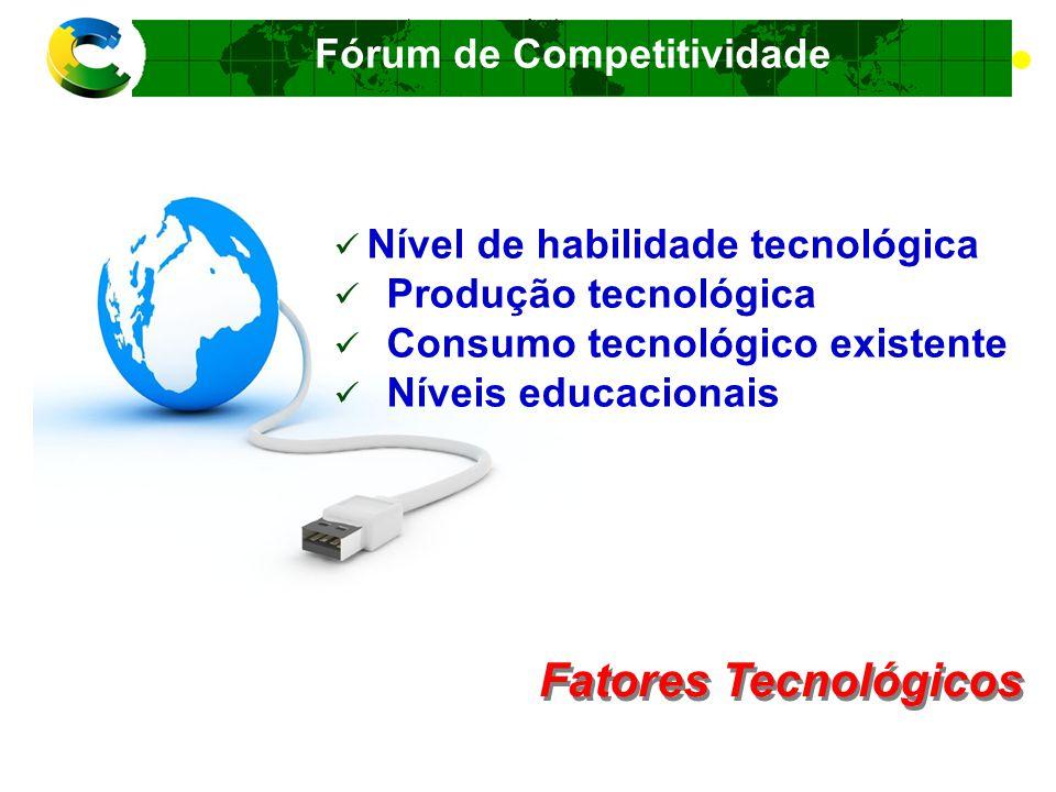 Fatores Tecnológicos Nível de habilidade tecnológica