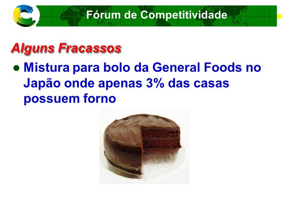 Alguns Fracassos Mistura para bolo da General Foods no Japão onde apenas 3% das casas possuem forno