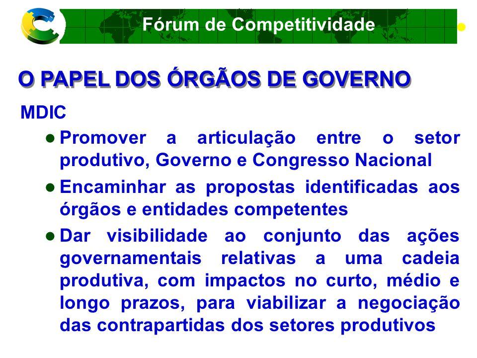 O PAPEL DOS ÓRGÃOS DE GOVERNO