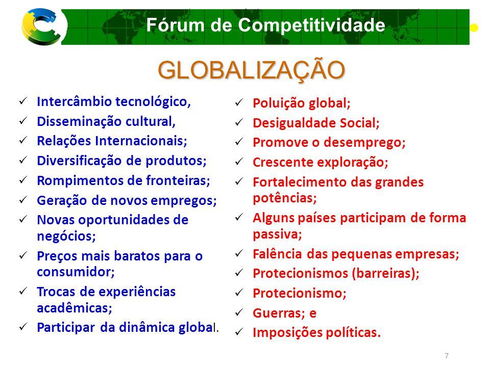 GLOBALIZAÇÃO Intercâmbio tecnológico, Poluição global;