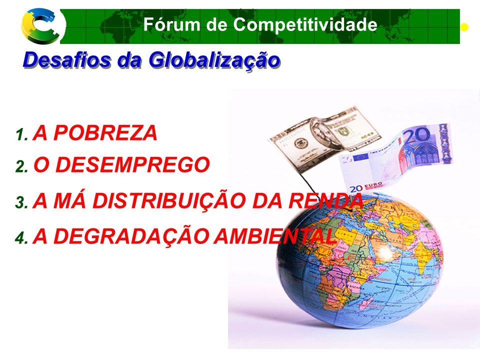 Desafios da Globalização